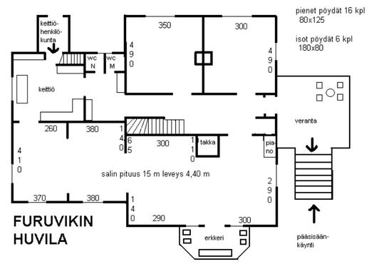 furuvikin-huvila-pohjapiirustus-518x370.jpg